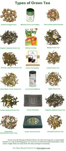 Types of Green Tea - Copy