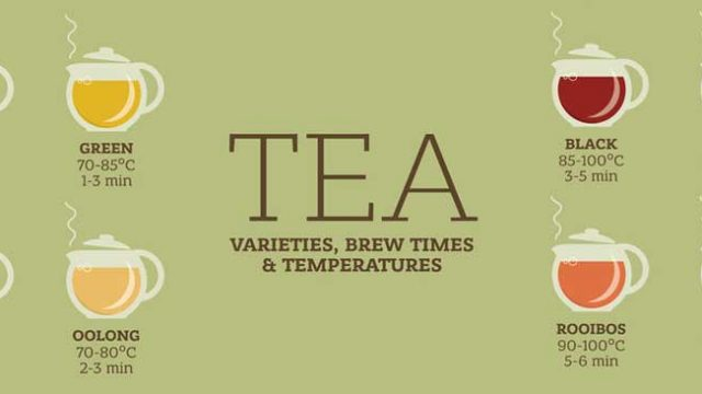 Know Your Tea: Your Guide to Tea Steeping Time