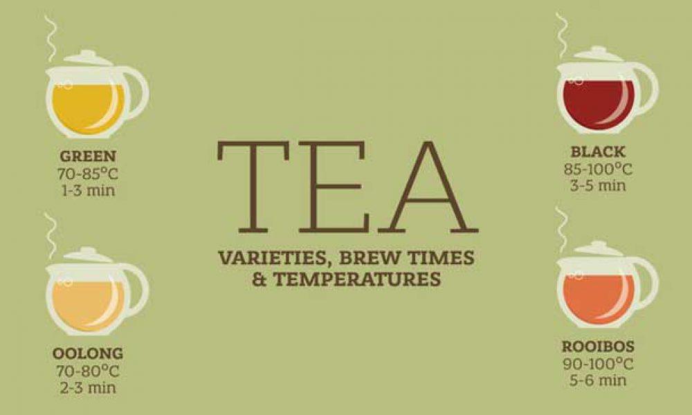 tea steeping time